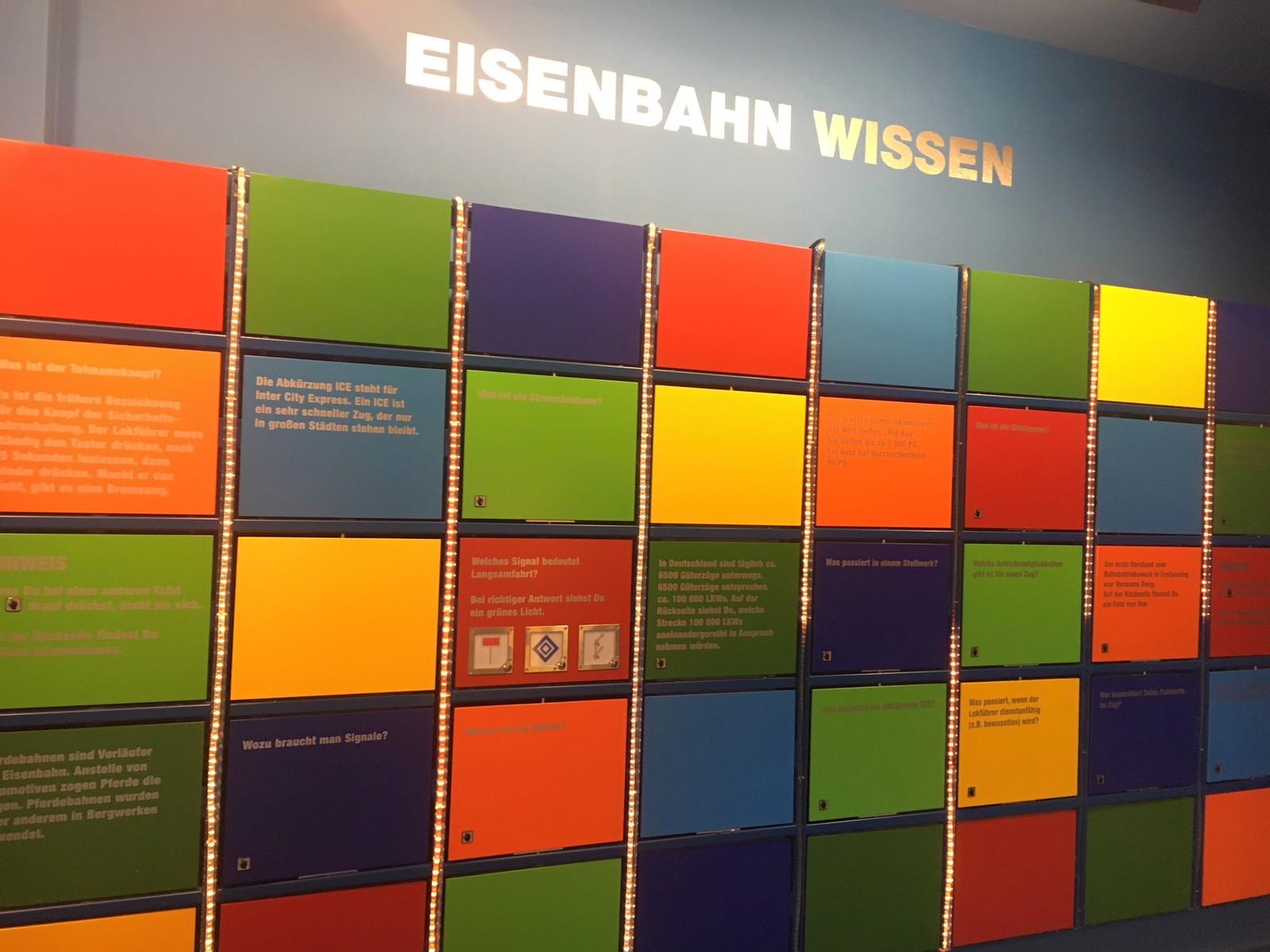 Erlebnismuseum Kinder Lokwelt Freilassing